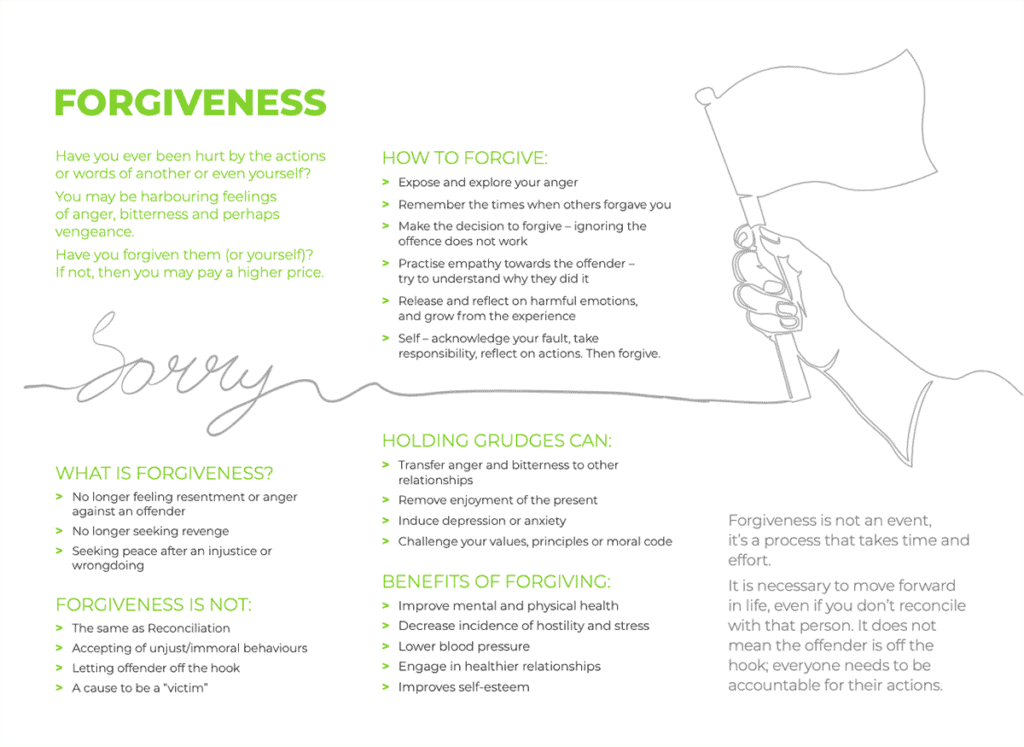7-UsherCare-Forgiveness