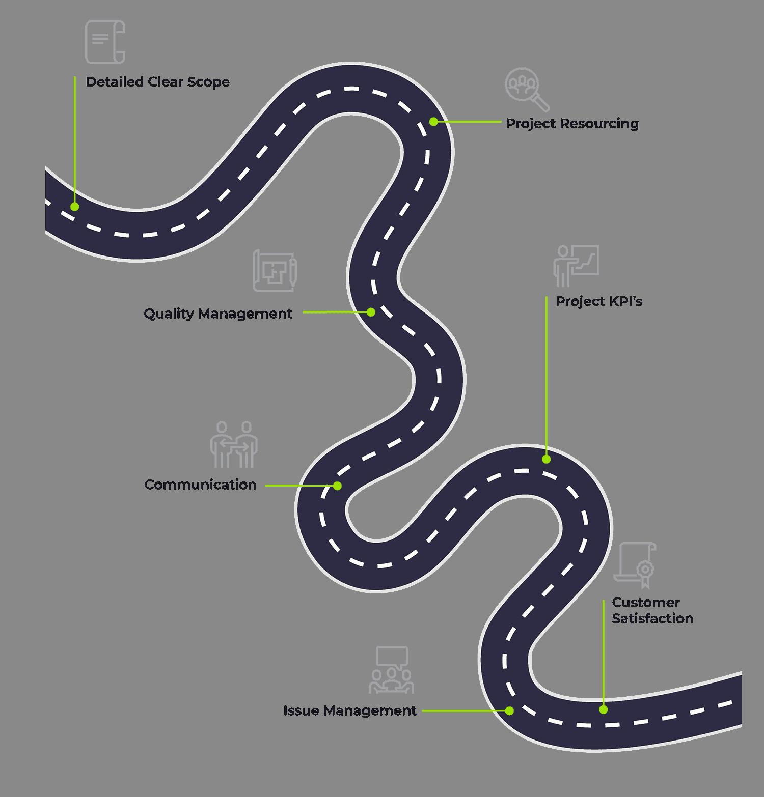 Usher-Group-Service-Roadmap